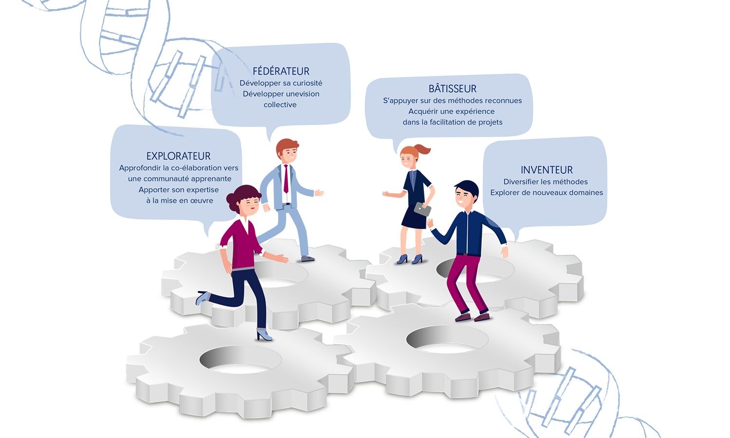 Parcours Formations modulaires